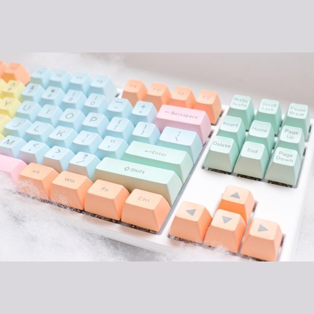 Ducky Cotton Candy 108-Keycap Set